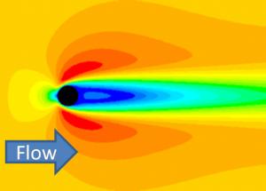 scrum flow kanban flow