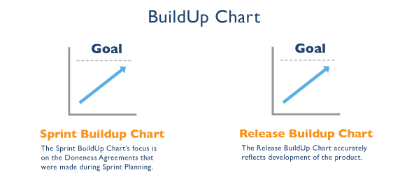 BuildUp_Chart_v01.00.01