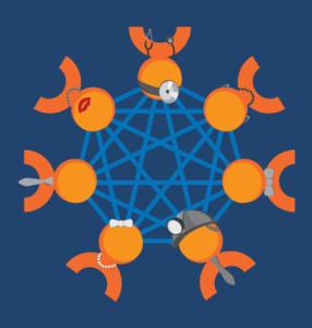Cross-Functional-Team