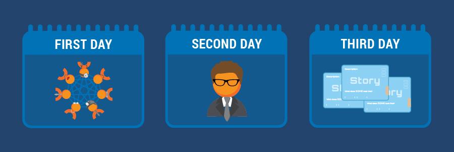 Holiday Season: The Twelve Days of Scrum - 3Back Scrum & Agile Blog